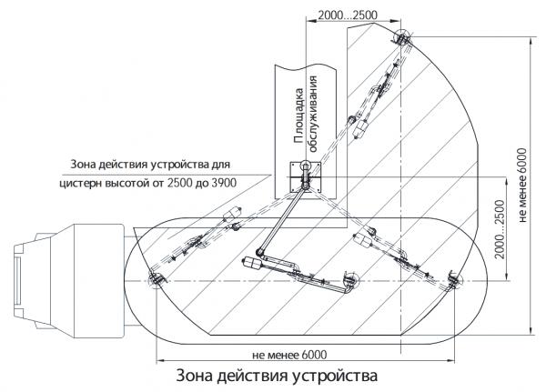 АСН-80-02-зона-действия