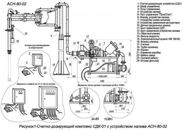 Комплекс СДК-01 схема