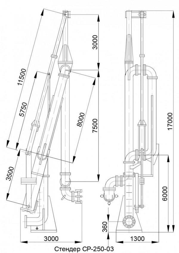 Стендер СР-250-03 общ. вид