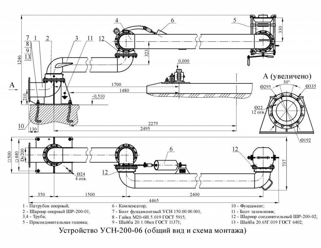 УСН-200-06 схема