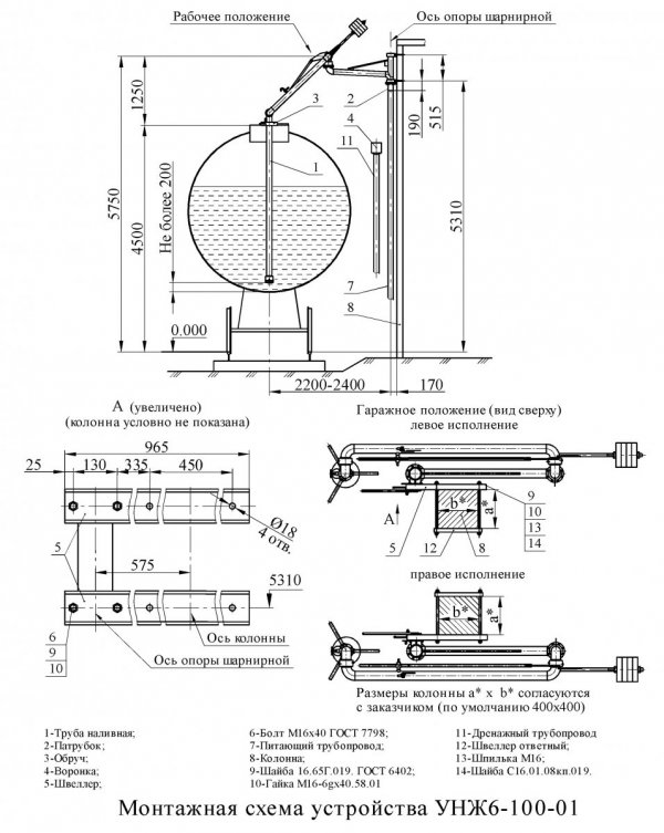Устройство УНЖ6-100-01_монтаж