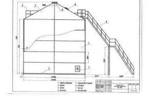 Вертикальные стальные резервуары (РВС)
