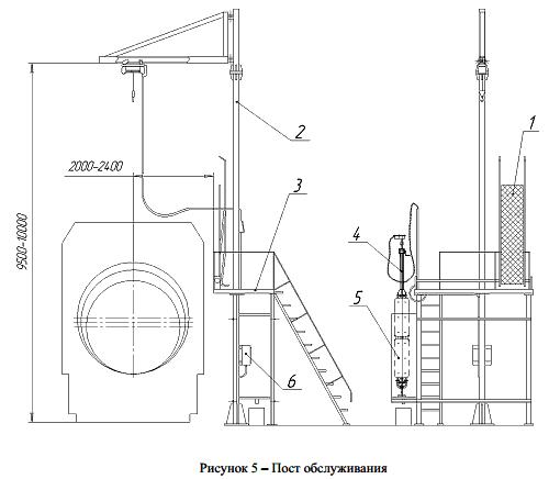 Грелка ГЖЭ-55