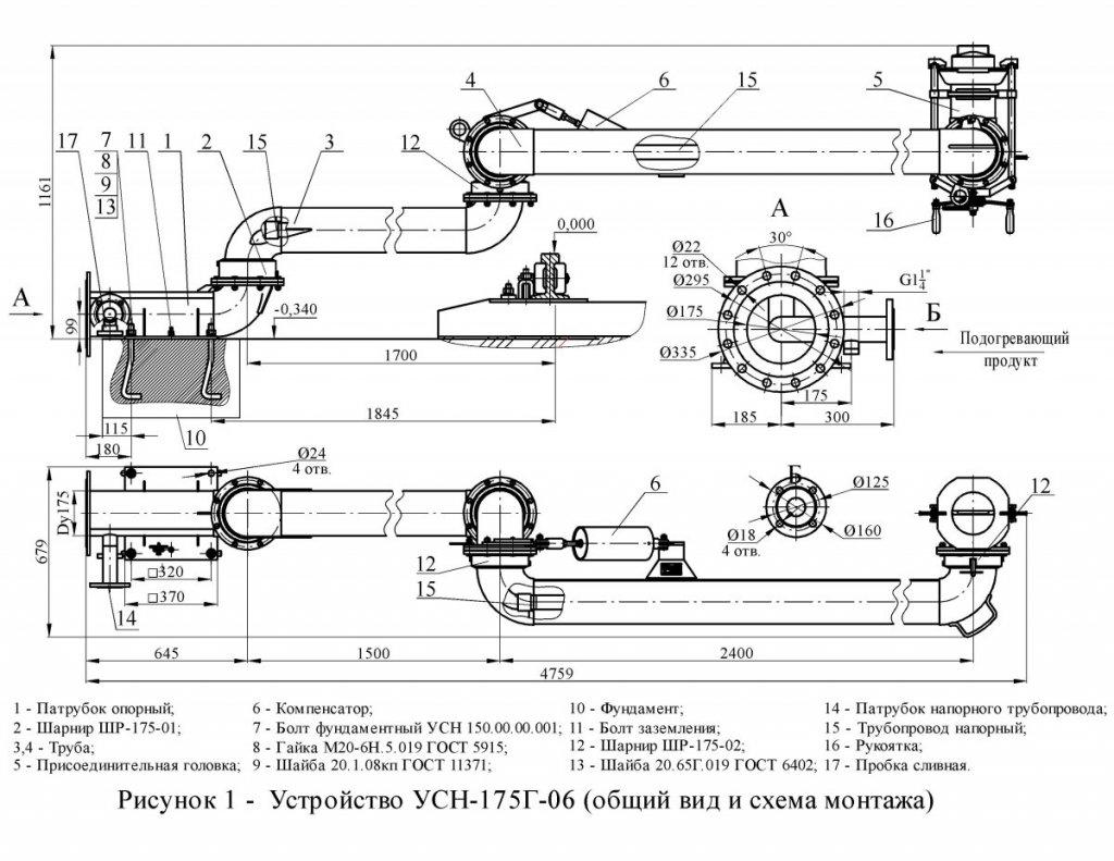 УСН-175Г-06 общ. вид