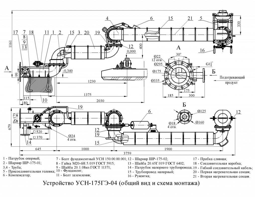 УСН-175ГЭ-04 общ. вид