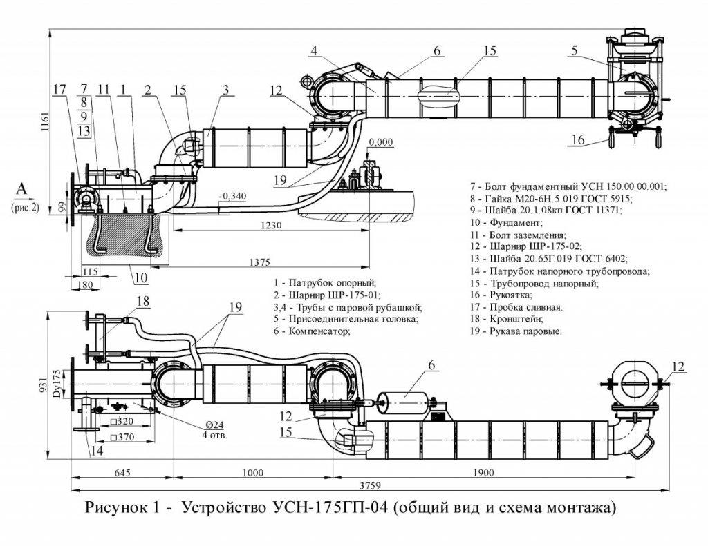 УСН-175ГП-04 общ. вид