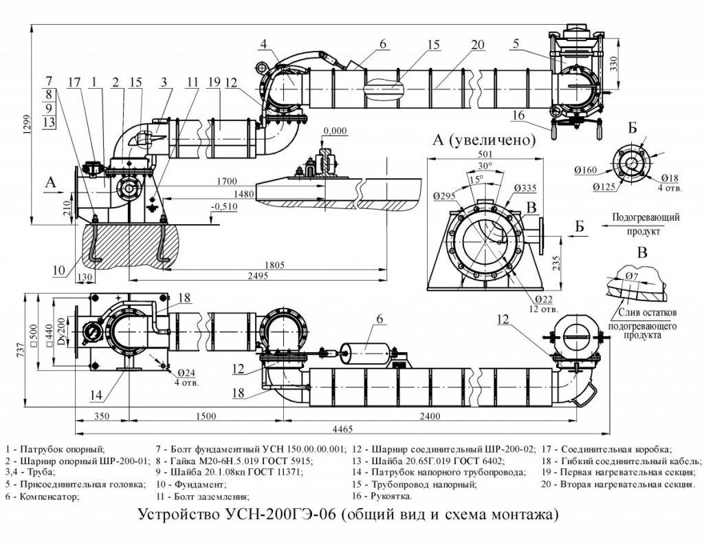 УСН-200ГЭ-06 общ. вид