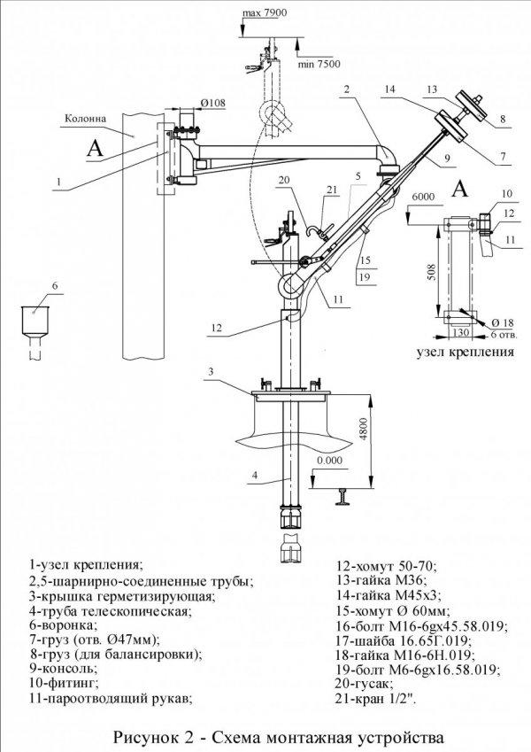 Устройство УНЖ6-100-08 монтаж
