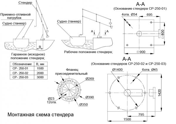 Стендер СР-250 монтаж
