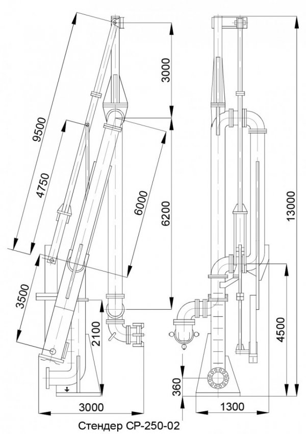 Стендер СР-250-02 общ. вид