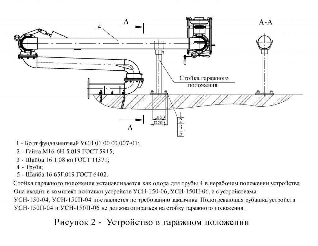 УСН-150 схема