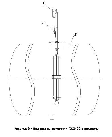 Грелка ГЖЭ-55 схема