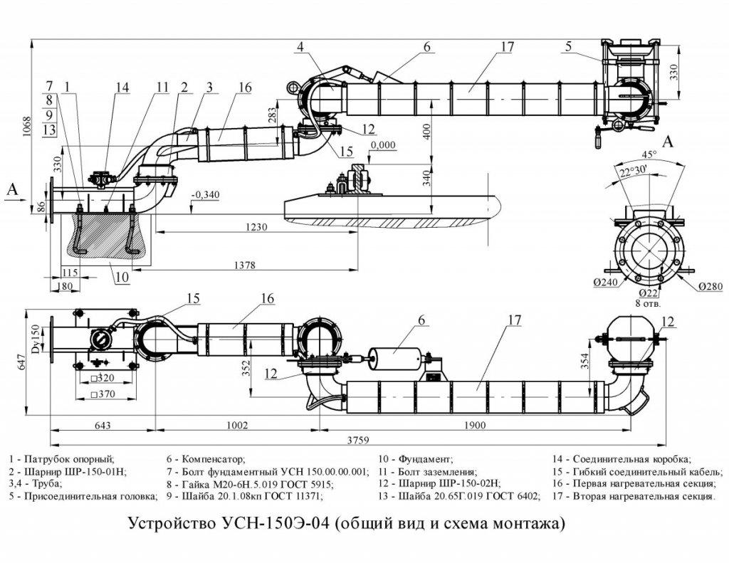 УСН-150Э-04 общ. вид