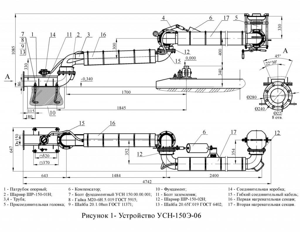 УСН-150Э-06 общ. вид
