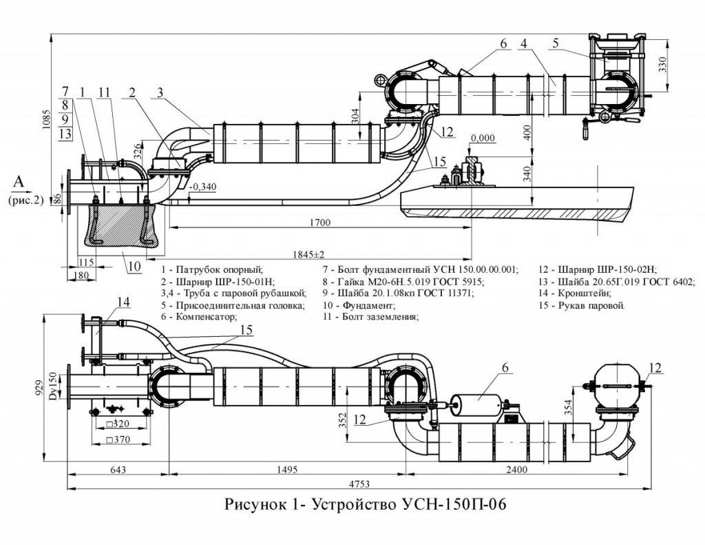 УСН-150П-06 общ. вид
