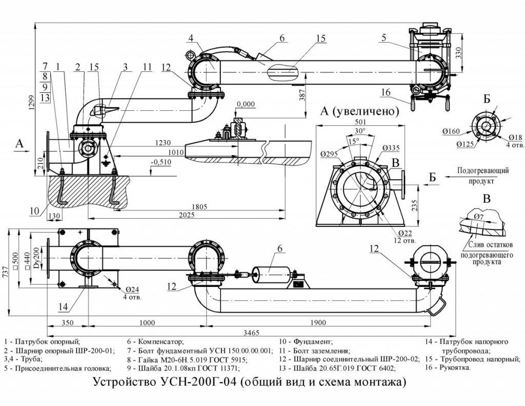 УСН-200Г-04 общ. вид